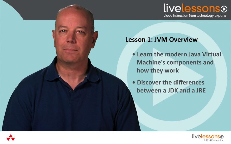 Java Performance LiveLessons (Video Training), Downloadable Version