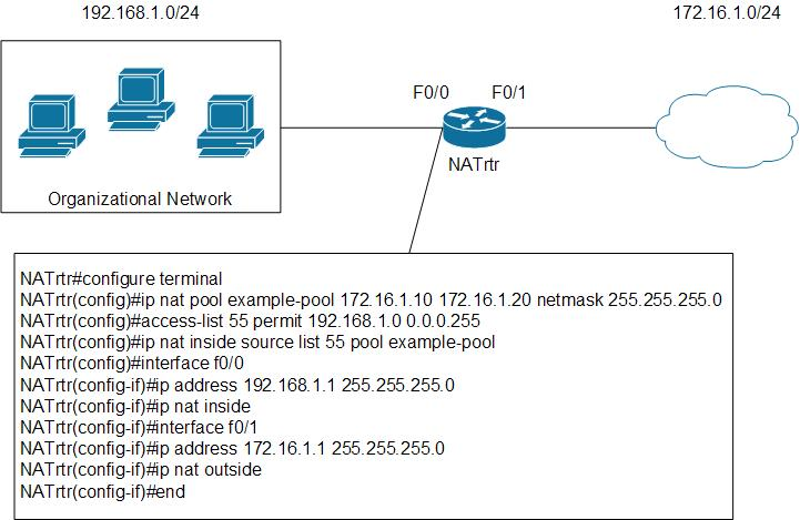 network configeration essay