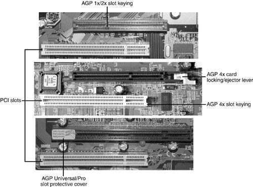 Agp 2x slot