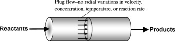 plug flow reactor Conversion and reactor sizing • define conversion and space time • write the mole balances in terms of conversion for a fed to a plug flow reactor dx r.