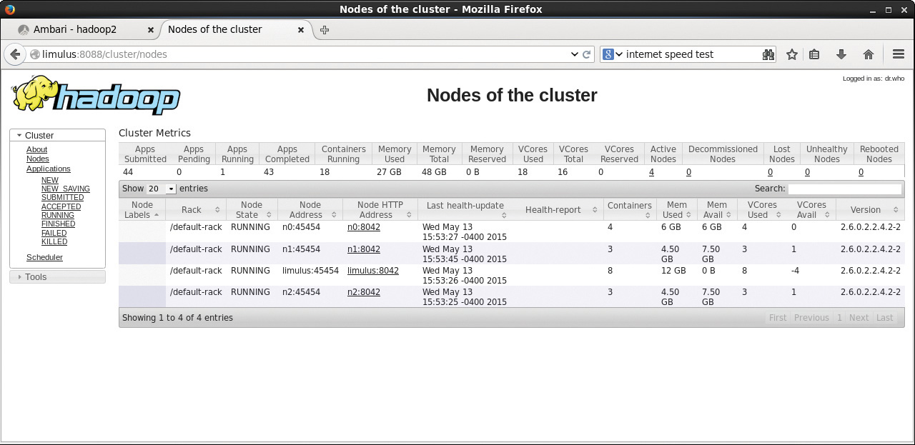 Figure 4.2 Hadoop YARN ResourceManager nodes status window