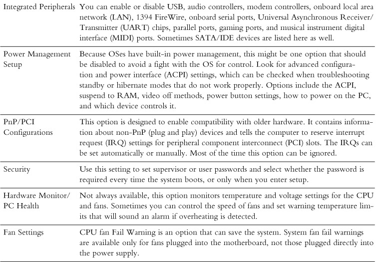 Day 31  BIOS/UEFI Settings
