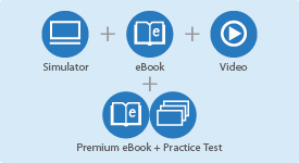 Save up to 45% on Cert Prep Bundles from Pearson IT Certification
