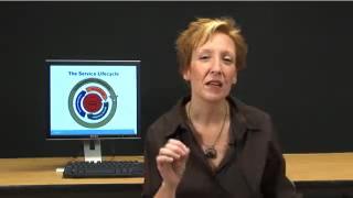 ITIL V 3 Foundation Exam Video Mentor, Downloadable Version