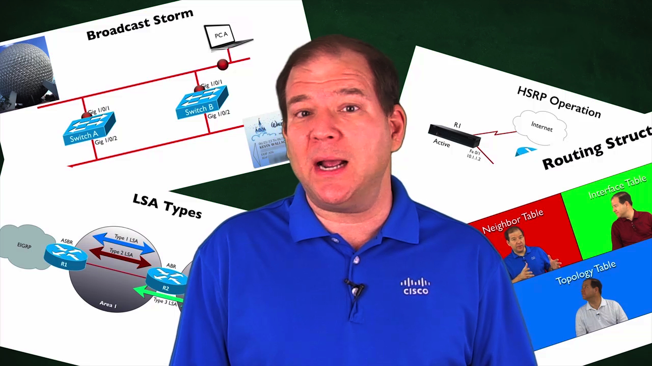 Cisco CCNA Routing and Switching ICND2 200-101 Complete Video Course