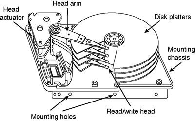 Upgrading and Repairing PCs Tip #9: What Is a Hard Disk ...