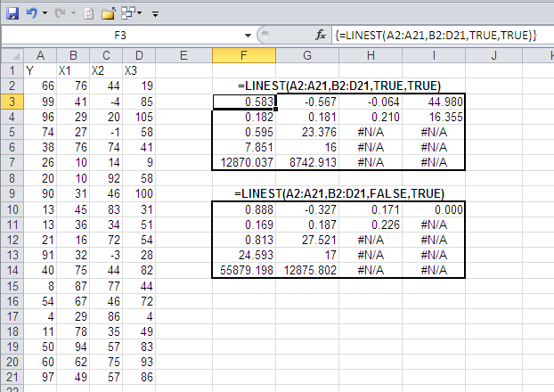 Forcing the Constant in Regression to Zero: Understanding ...