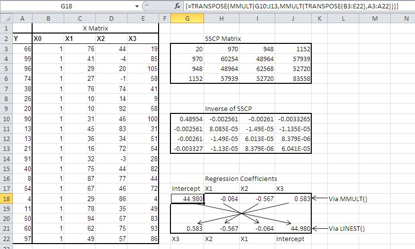 Excel's LINEST() Function Deconstructed | | InformIT