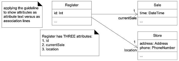 164 ways to show uml attributes attribute text and association again these different styles exist only in the uml surface notation in code they boil down to the same thingthe register class of ccuart Images