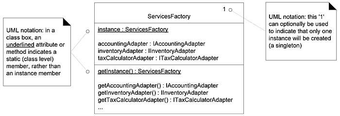 16.17 Singleton Classes | Applying UML and Patterns: UML ...