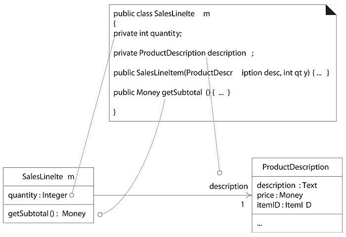 Java-Menetelmä - Tech-FAQ