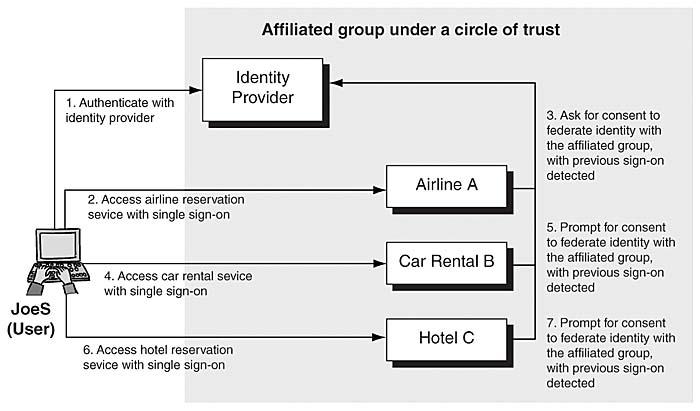 airline reservation online
