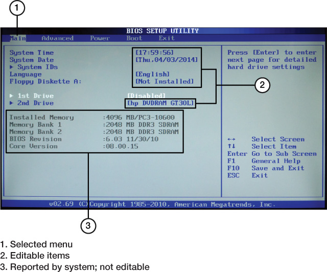 Configure And Use Bios Uefi Tools Foundation Topics Pearson It Certification