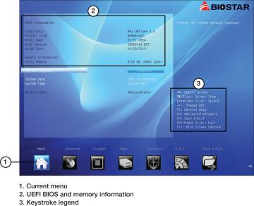 Configure and Use BIOS/UEFI Tools | Foundation Topics