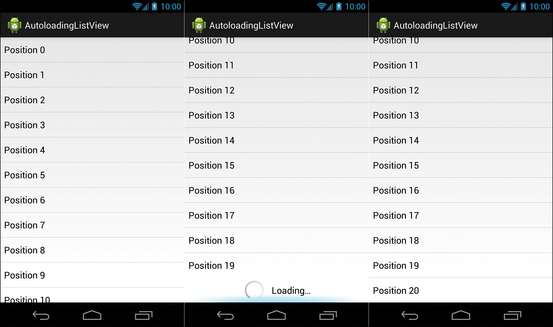 automatically dynamic load listview android