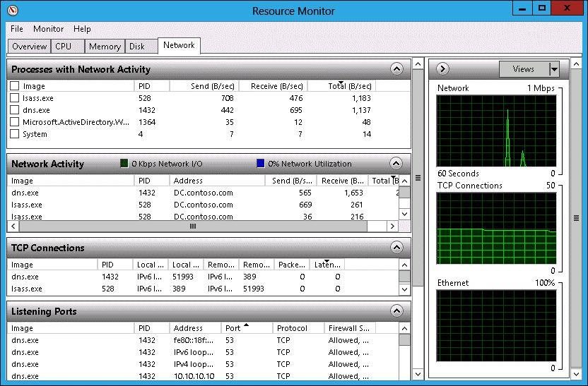 monitoring and auditing windows server 2012 microsoft press store
