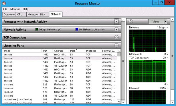 Administering Windows Server 2012 R2: Monitoring and Auditing