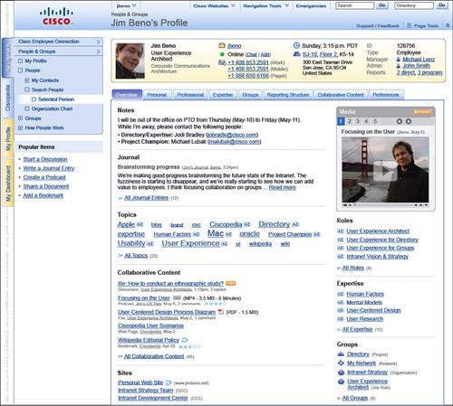 Ciscopedia online dating