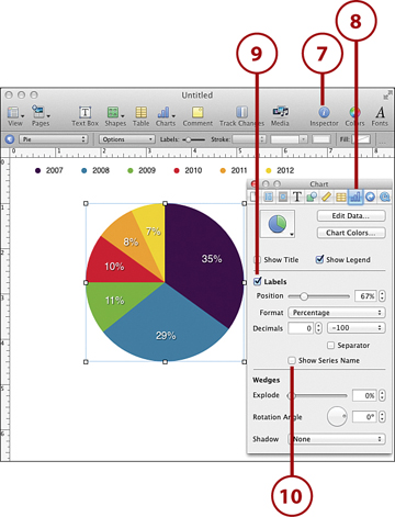Creating Pie Charts Creating Charts In Pages For The Mac Informit
