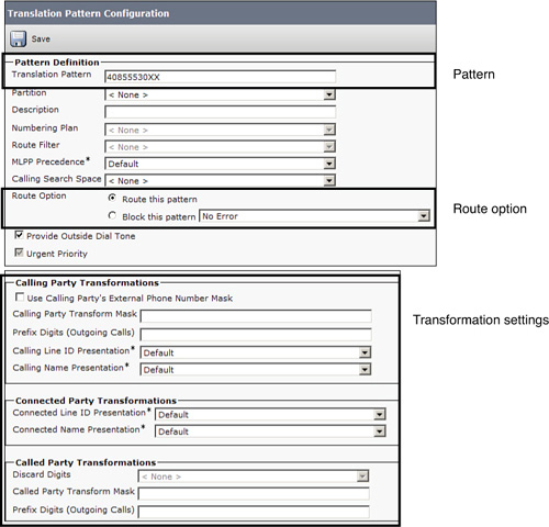 Translation Patterns > Implementing Cisco Unified Communications