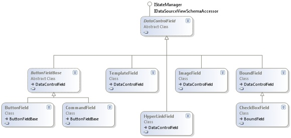 Working with Data Source Controls and Data-Bound Controls in ASP NET