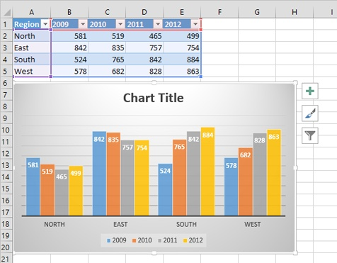 Analyzing Data with Tables and Charts in Microsoft Excel 2013 ...