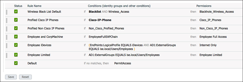 Saving Attributes for Re-Use > Authentication and