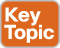 key_topic_icon.jpg