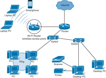 diagram of wireless network architecture diagram secure network architecture diagram diagram on diagram of wireless network architecture
