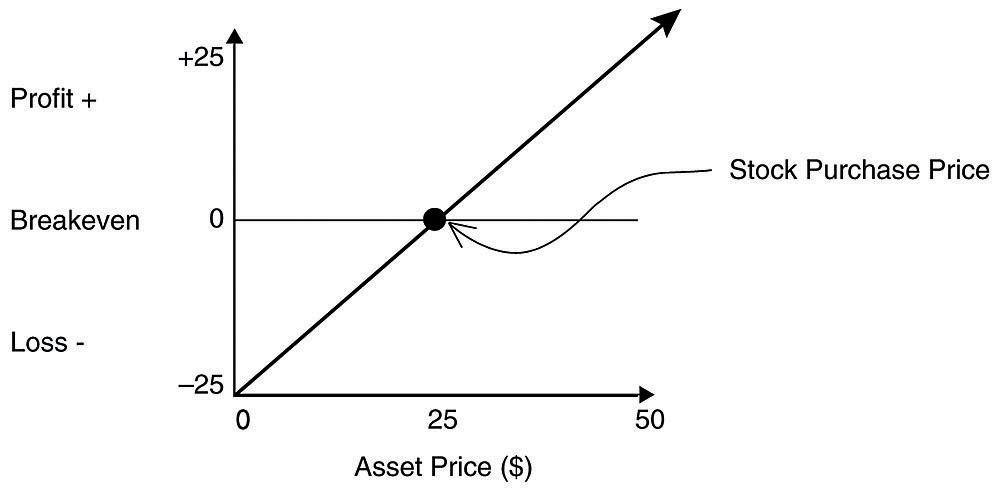 Tradingview btcusd analysis