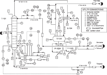 piping and instrumentation diagram  p amp id    diagrams for    figure