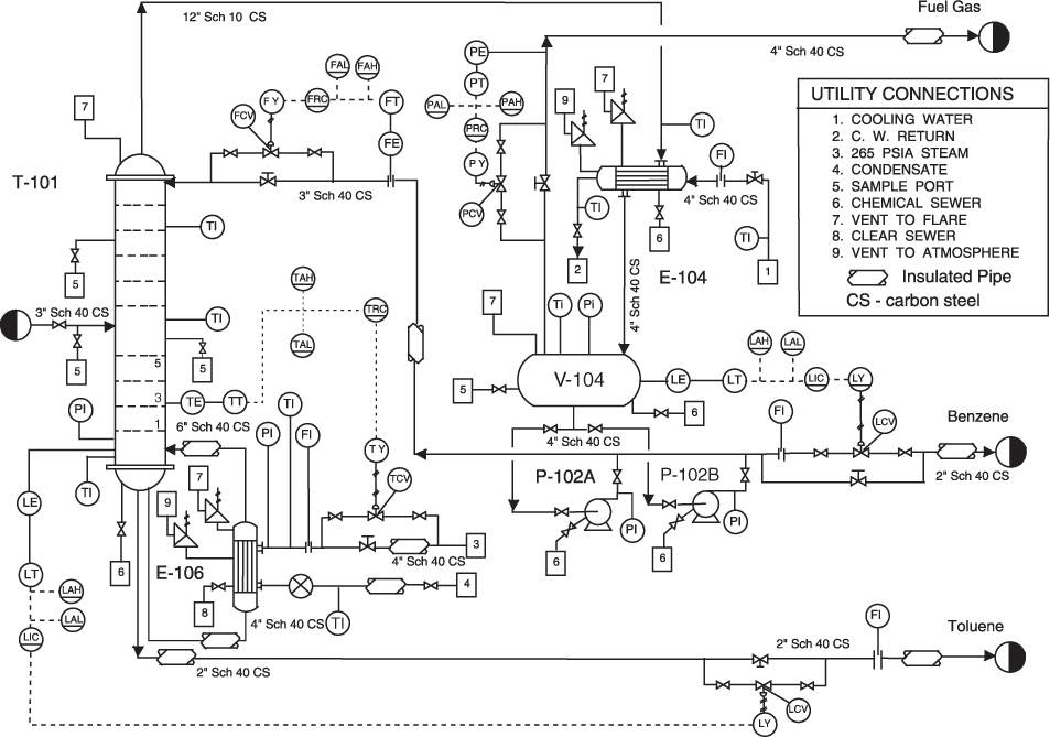 .. piping and instrumentation diagram pid  diagrams for, wiring diagram