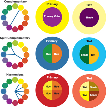 Color franklincovey style guide for business and - Split complementary colors definition ...