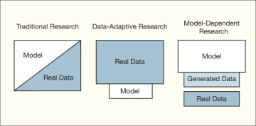 methods regression analysis and problems chap Of data problems that a researcher confronts  regression analysis yields these measures without the hassle of  considerable attention is given in this chap.