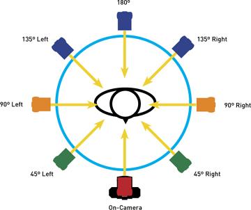 1-01-lighting-compass.jpg