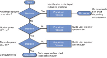 critical thinking introduction basic skills