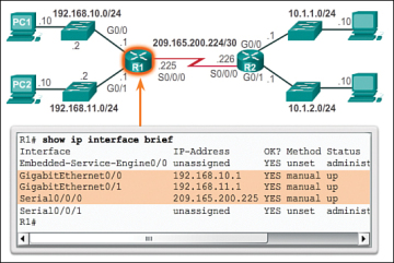 verify connectivity of directly connected networks 1 1 4 cisco