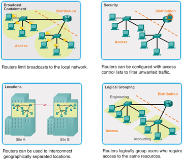 Selecting Network Devices (1 2) > Cisco Networking Academy's