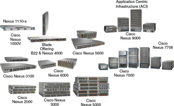 Foundation Topics > Introduction to Nexus Data Center