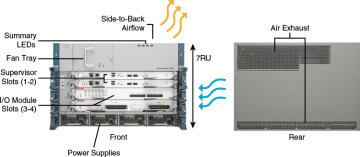 Foundation Topics > Introduction to Nexus Data Center Infrastructure