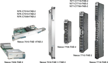 Foundation Topics > Introduction to Nexus Data Center