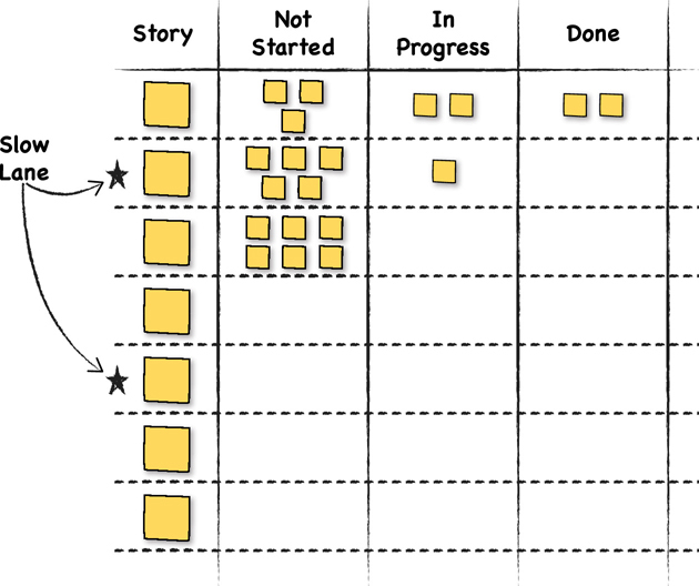 Behavior-Driven Development (BDD) Examples   BDD Is a