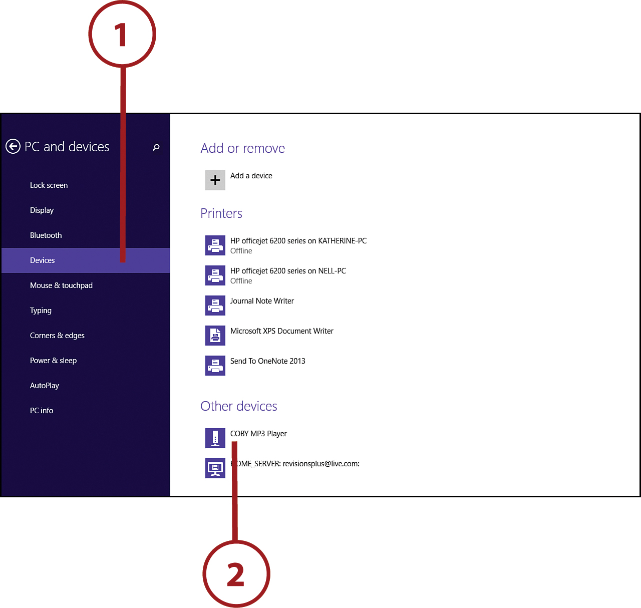 Preparing Your Windows 81 Pc And Setting Up Devices Adding Download Image Oxygen Sensor Circuit Diagram Android Iphone In Informit