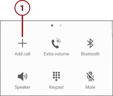 Making Calls | Making and Receiving Calls | InformIT