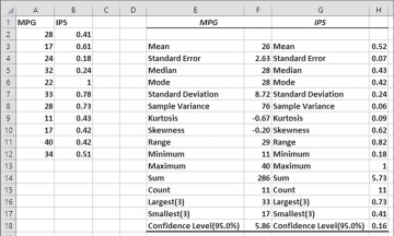 Descriptive Statistics | Descriptive Statistics in Excel
