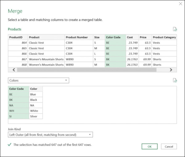 Basic Data Preparation Challenges | Microsoft Press Store