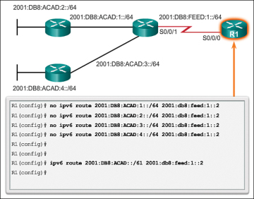 Configure summary and floating static routes 24 cisco figure 2 65 remove static routes and configure summary ipv6 route keyboard keysfo Gallery