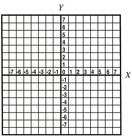 Programming 2D Computer Graphics   Understanding Screen and ...