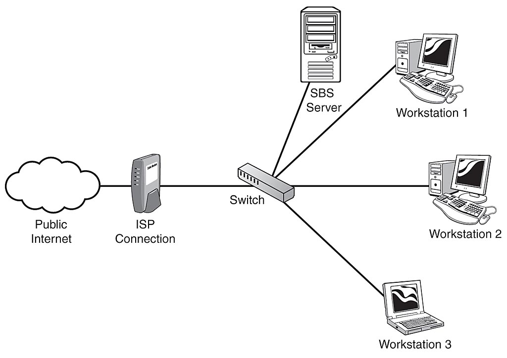 basic network diagram with firewall   35 wiring diagram