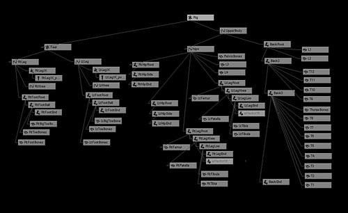 Maya Character Skeleton Setup | Creating Basic Animation